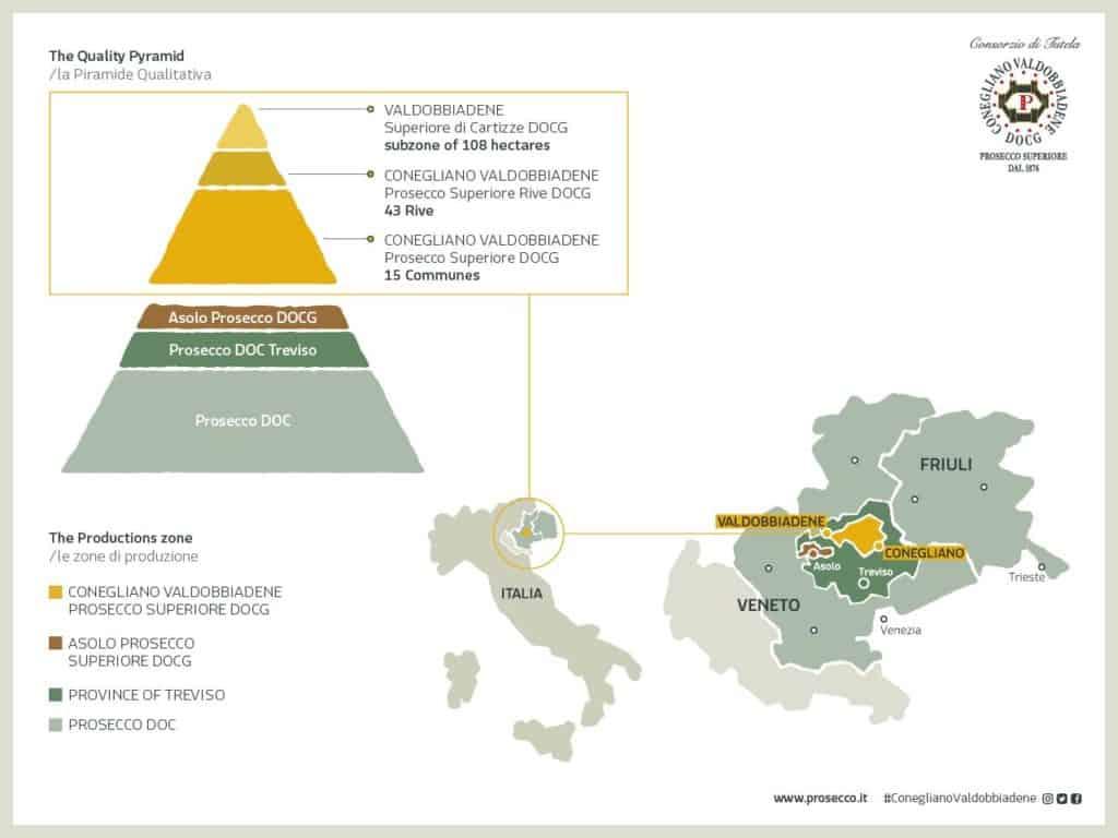 Pyramide de qualité de la DOCG Conegliano Valdobbiadene