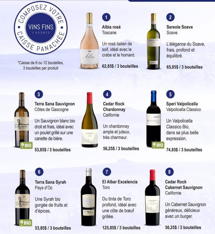 Vins Fins - Tout sur le Vin